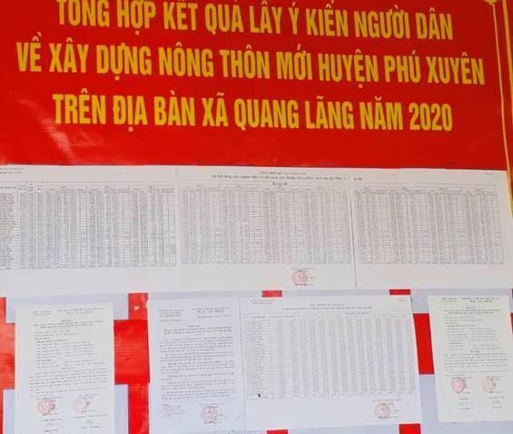 Huyện Phú Xuyên niêm yết công khai kết quả lấy phiếu ý kiến đánh giá sự hài lòng của người dân đối với kết quả xây dựng nông thôn mới huyện năm 2020